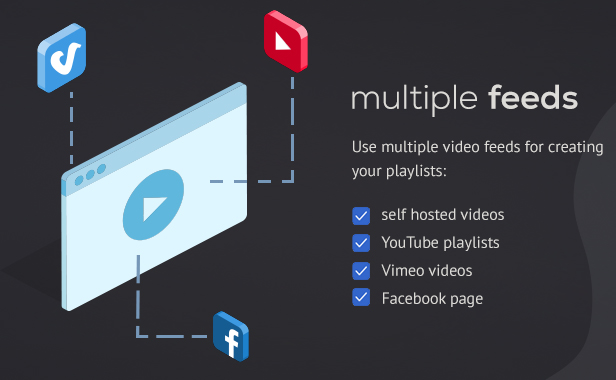 multiple sources youtube vimeo